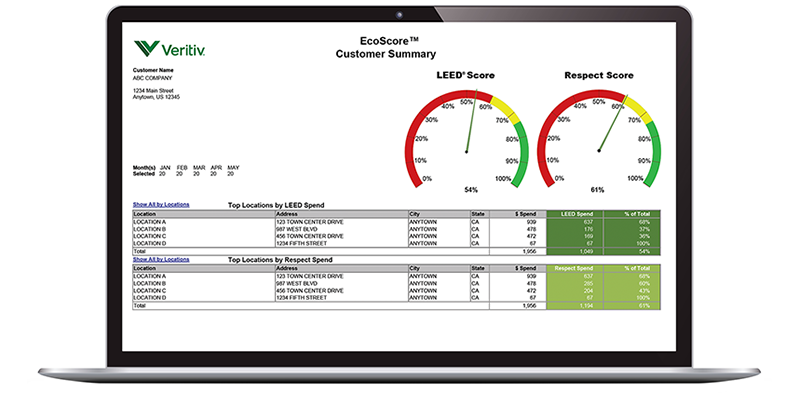 Green Gauge report shown on a laptop